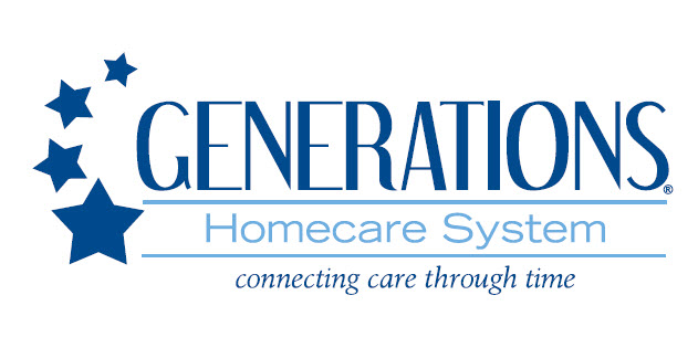 Homecare Software in San Diego